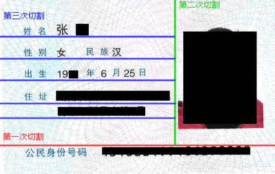 Using CNN to implement ID card Chinese character and number
