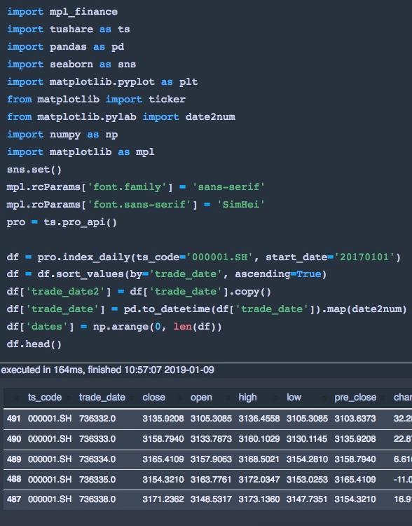 Python draws an enhanced K-line chart: increasing the moving