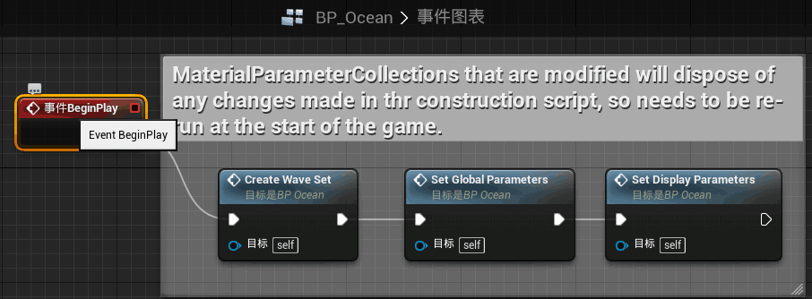 Bourner New] Unreal Ocean Scene Construction - Programmer Sought
