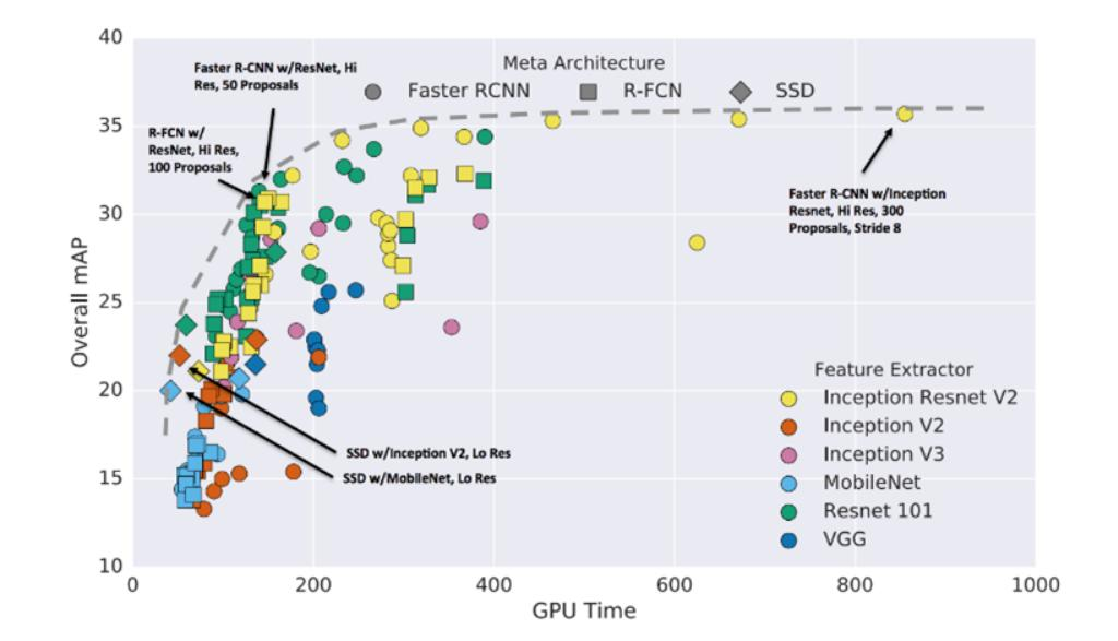 Interpretation of Microsoft Open Source MMLSpark: A Unified