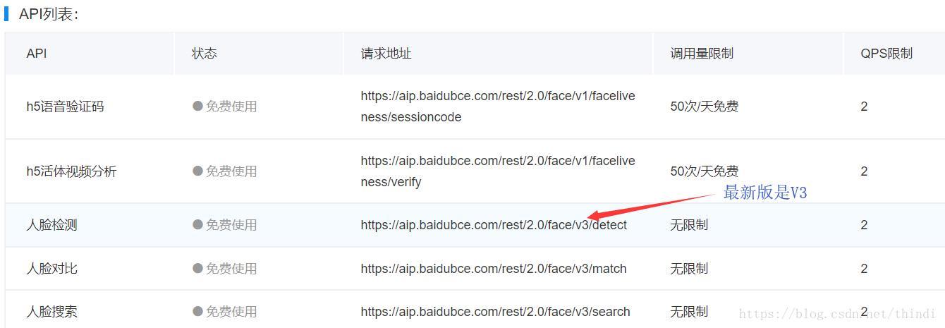 Python+tkinter Baidu Cloud Face Recognition Visual Gadget