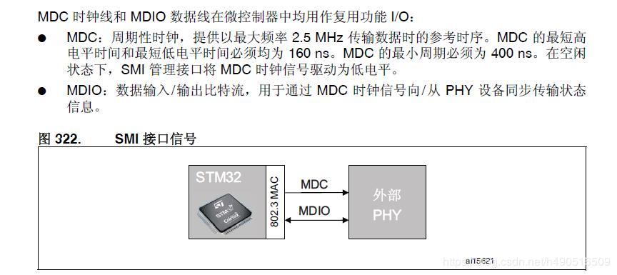 Stm32f4 lwIP development notes - Programmer Sought
