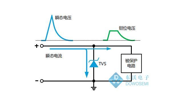 TVS Diodes Transient Voltage Suppressors WE-TVSP Bidirect 3000W 28VDC DO214AB 50 pieces