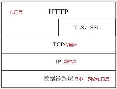 Detailed HTTP protocol Error Error - Programmer Sought