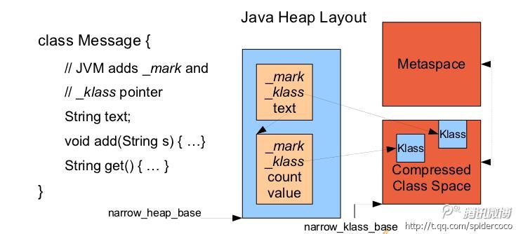 Java 8 metaspace (metaspace) - Programmer Sought