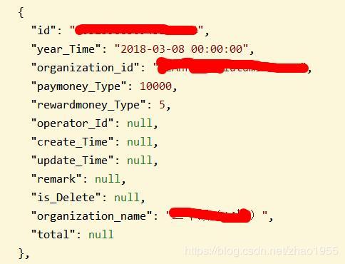 Serializing data using Newtonsoft Json in Webapi