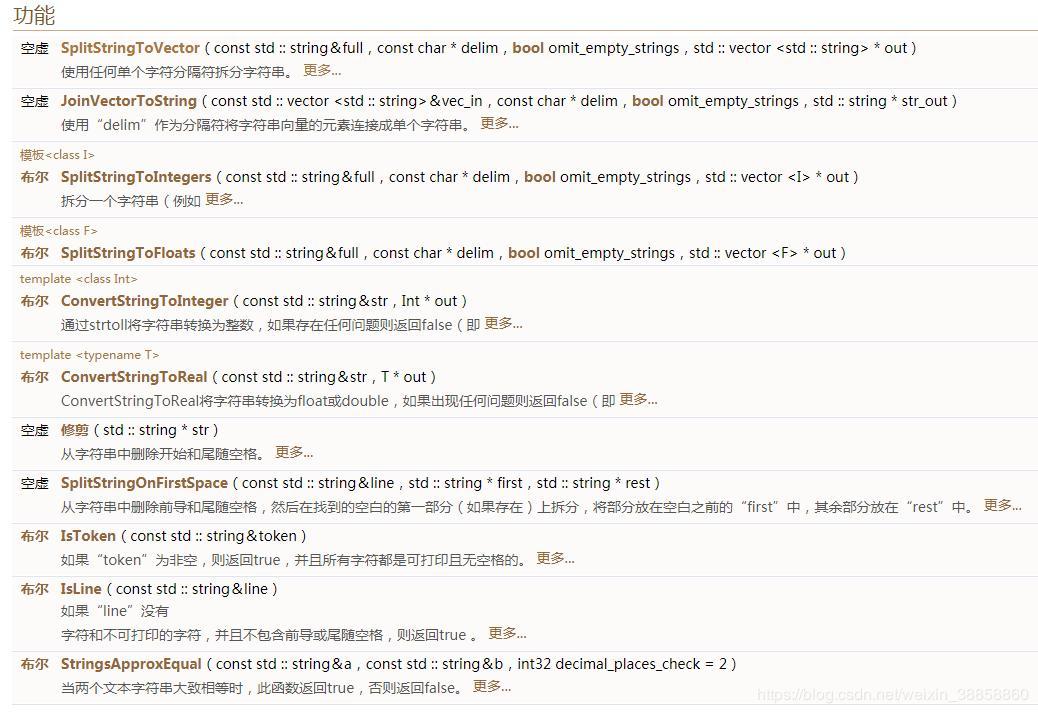 Kaldi :: nnet2 namespace reference - Programmer Sought