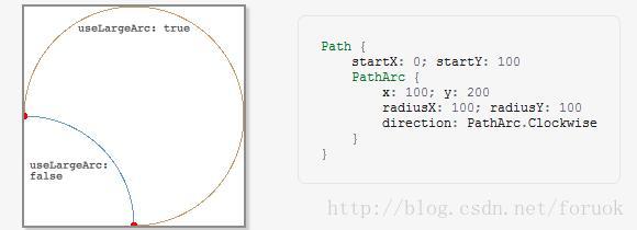 Qt Quick PathView Detailed - Programmer Sought