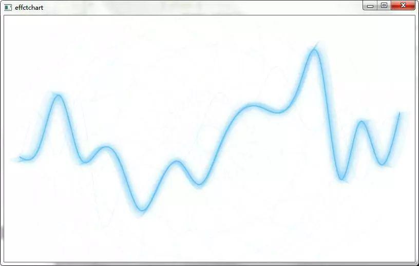 Qt Charts Qml