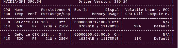Multi-GPU training in pytorch - Programmer Sought