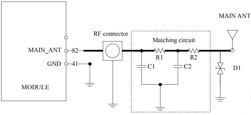 Sim7600ce Gsm Umts Lte Antenna Design Guide Programmer Sought