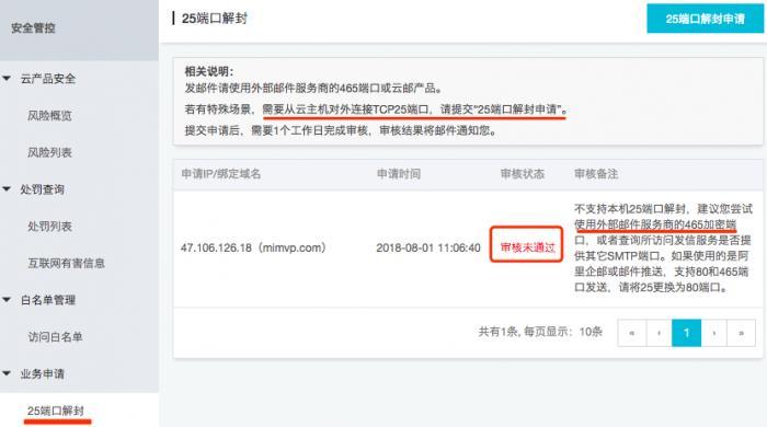 Centos7 configuration sendmail, postfix port number 25, 465