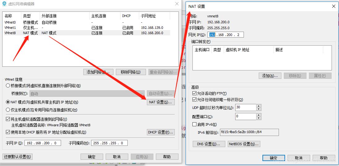 VMware virtual machine Minimizes the IP configuration of