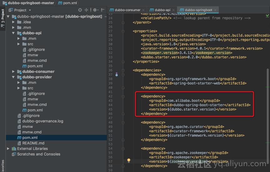 Offline Springboot+dubbo application migration kubernetes