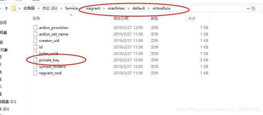 Vagrant ssh landing error (vagrant@127 0 0 1: Permission