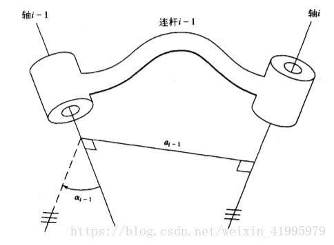 Robotics Notes - Manipulator Kinematics: Link Description