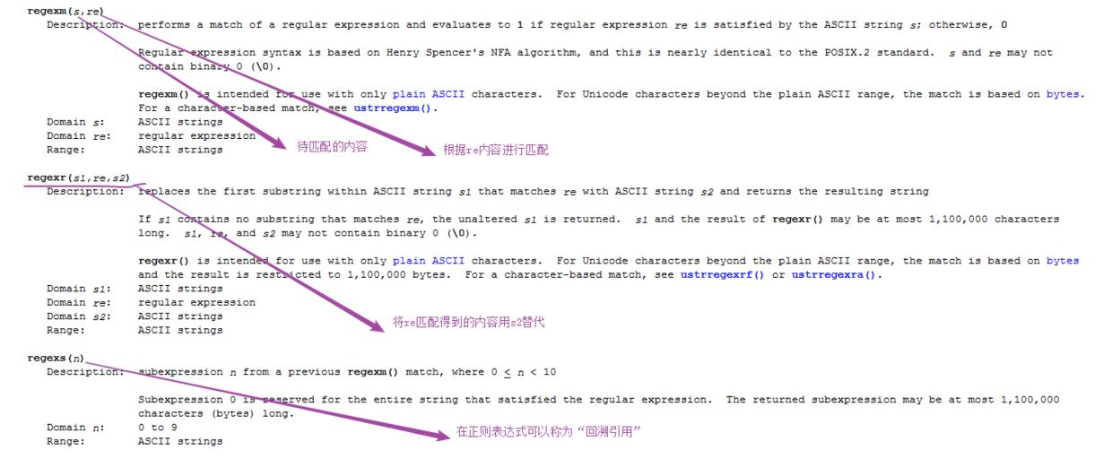 Stata: Regular Expressions and Text Analysis - Programmer Sought