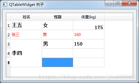 QTableWidget of PyQt5 advanced interface control (4