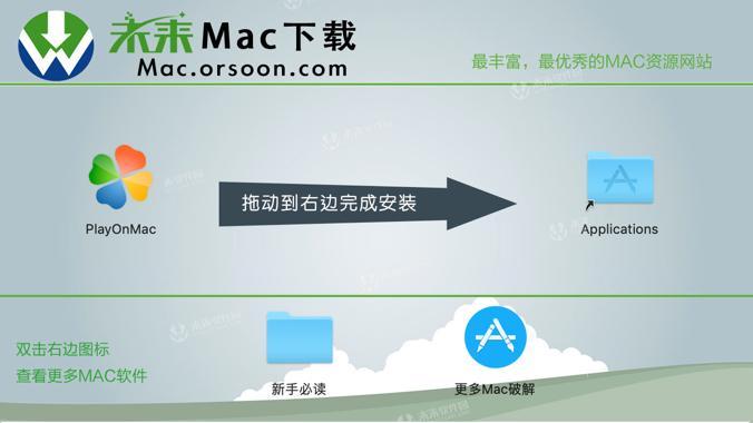 PlayOnMac for Mac (run windows program on mac) - Programmer