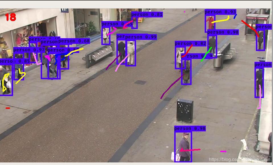YOLOv3 target detection, Kalman filter, Hungarian matching