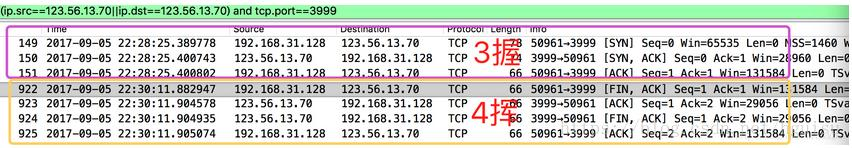 Detailed status and troubleshooting of TCP connections