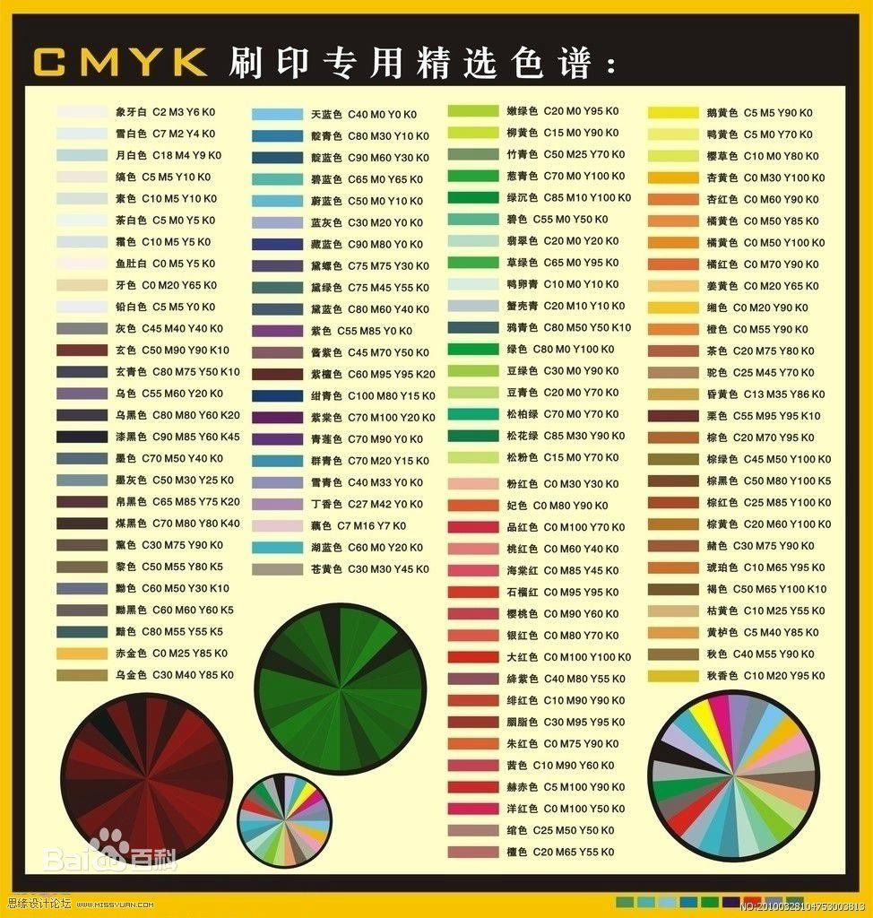 Cmyk Printing Color Programmer Sought <p>london is the capital city of england. cmyk printing color programmer sought