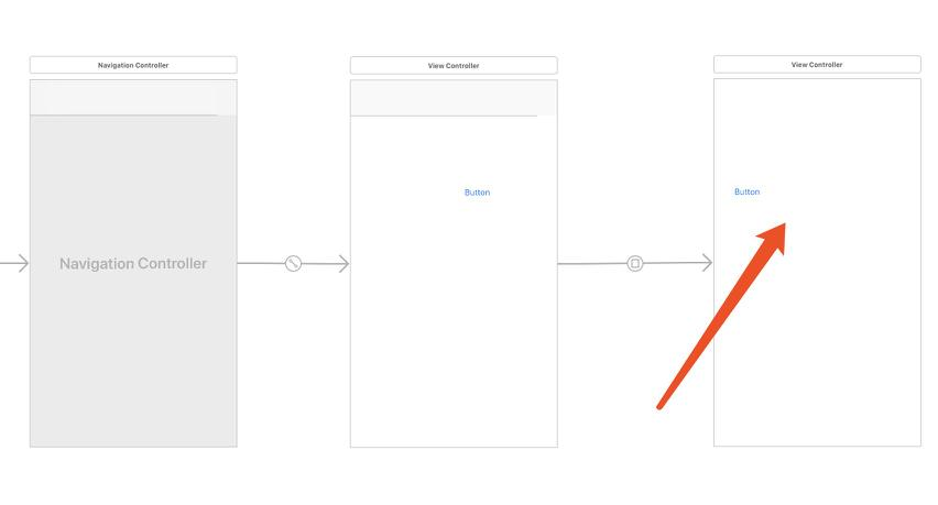 Another view dismiss and present swift controller 4 current Dismiss and