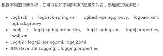 SpringBoot Development Manual - Programmer Sought