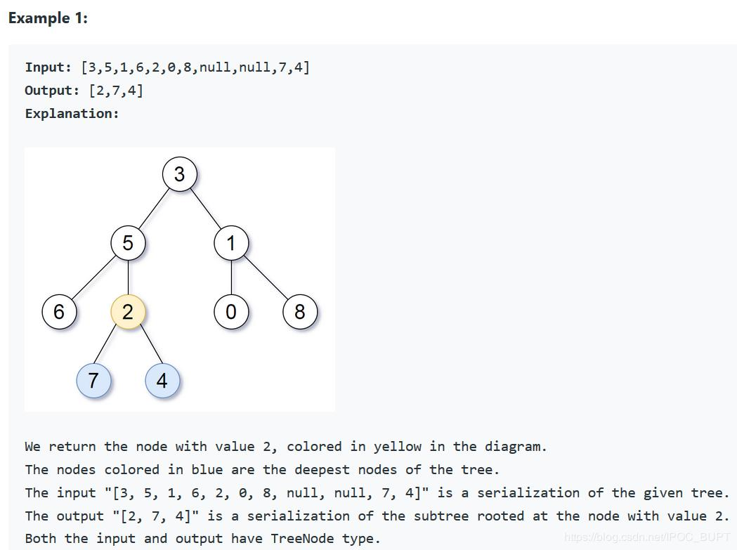 865  Smallest Subtree with all the Deepest Nodes