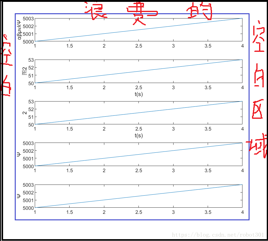 MATLAB: remove the blank area (plot, subplot) from the m