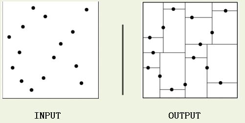 Knn algorithm and kd tree implementation - Programmer Sought