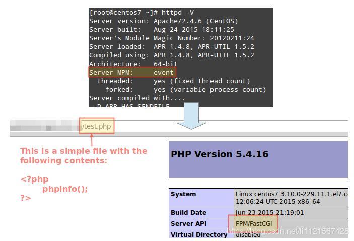 5 tips for improving Apache web server performance
