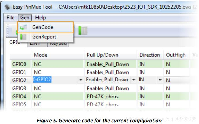 mt2523-PinMux tool user guide information introduction
