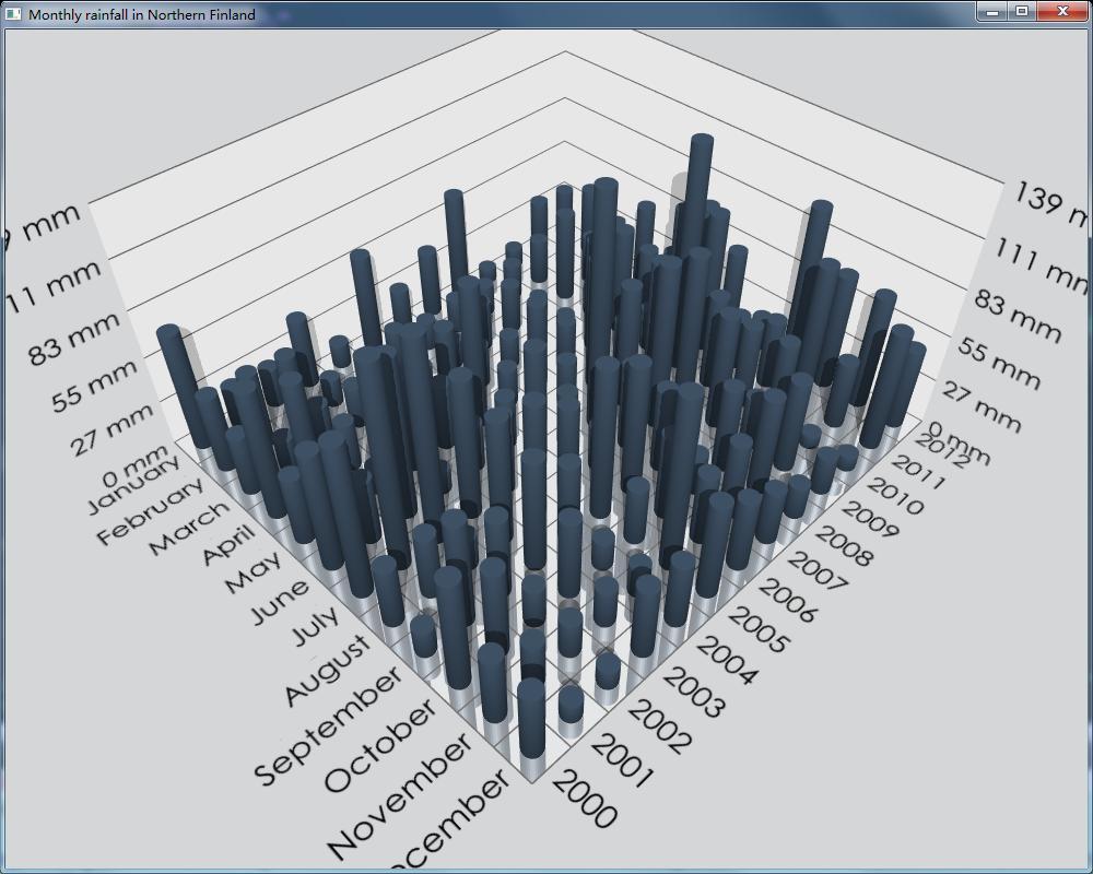 Qt Data Visualization installation tutorial - Programmer Sought