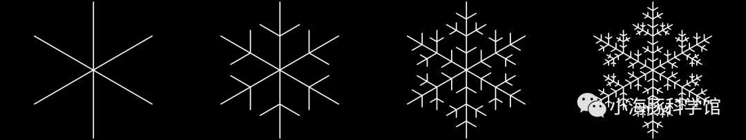 Drawing snowflake fractals with Scratch and Python