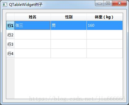 QTableWidget of PyQt5 advanced interface control (4