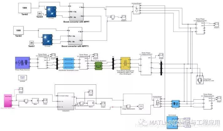 Source code] Simulink simulation of smart microgrid