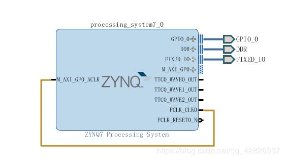 Xilinx-ZYNQ7000 Series - Study Notes (5): Set EMIO and cure